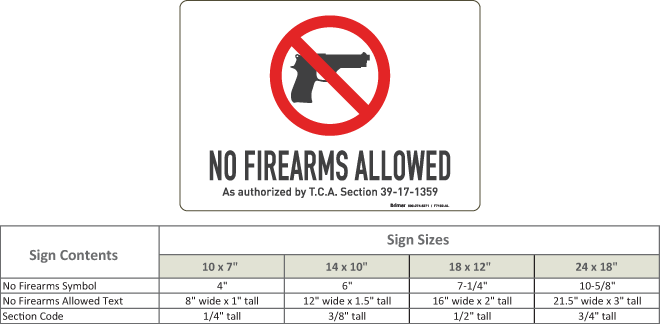 Tennessee Notice of Weapons Prohibition