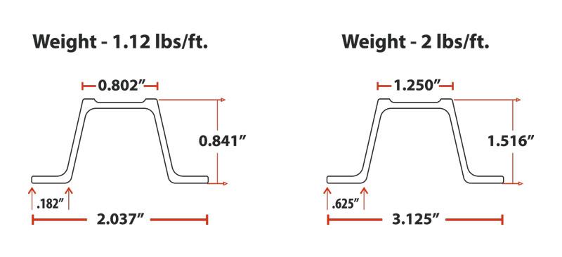 U-Channel post dimensions diagram