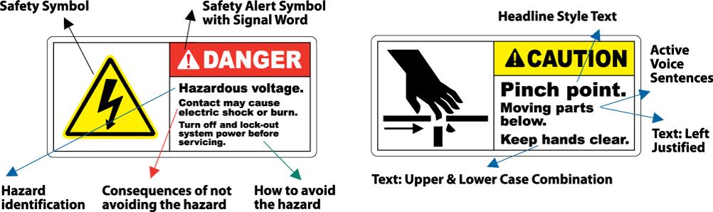 Safety label Format