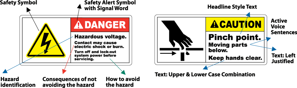 Safety label Format