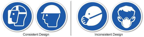 ANSI Symbol Consistency