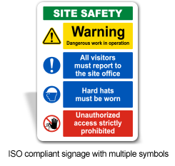 ISO compliant signage with multiple symbols