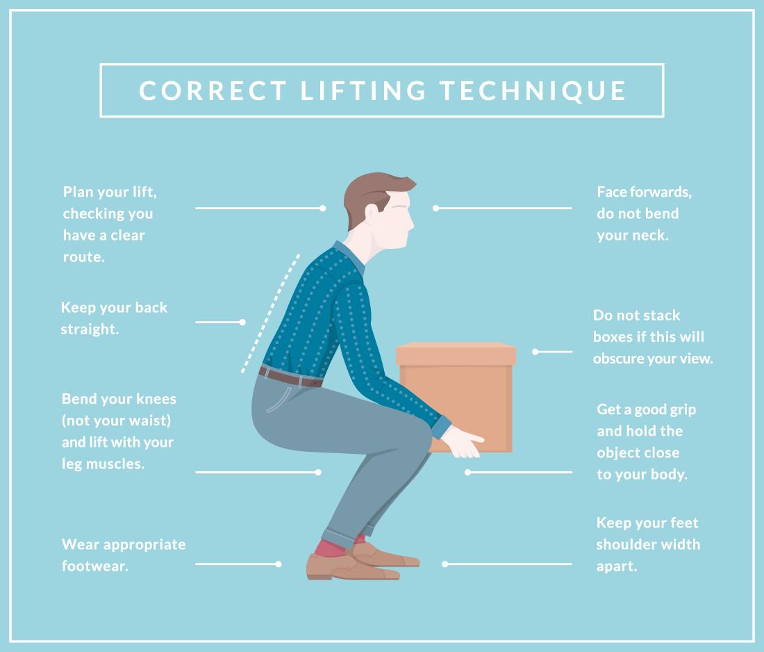 Correct Lifting Technique