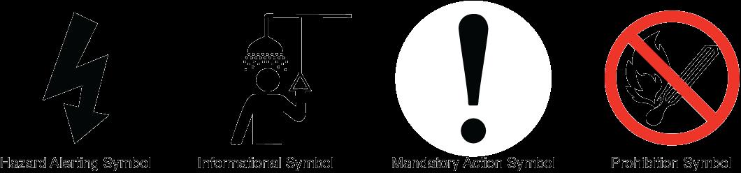 ANSI Z5352 Symbols
