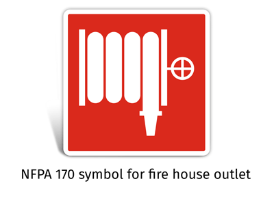 NFPA 710 sign