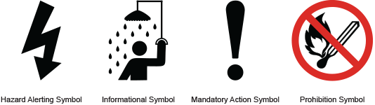 Safety Symbol Definitions