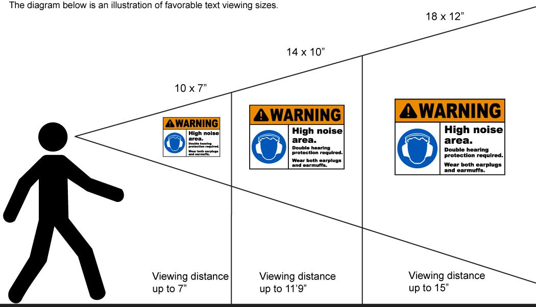 Viewing distances demostration